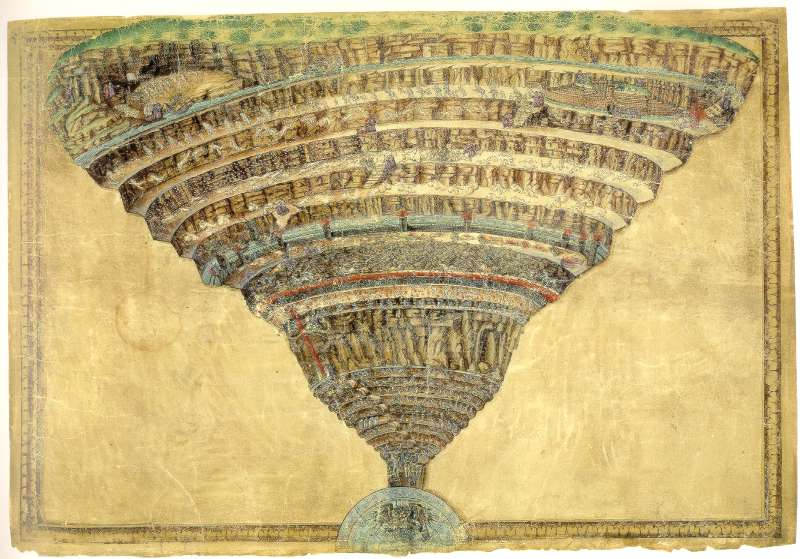 """Sin and Death in Dante: From Limbo to the Lowest Circles of Hell"""